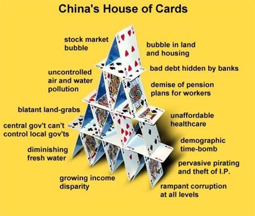 ChinasHouseofCards