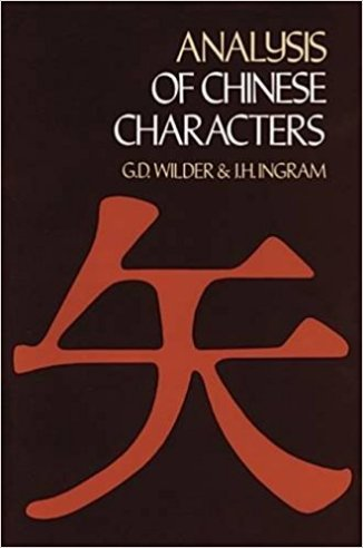character analysis of george stoyonovich from